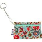 Keyring  wallet  corolla - PPMC